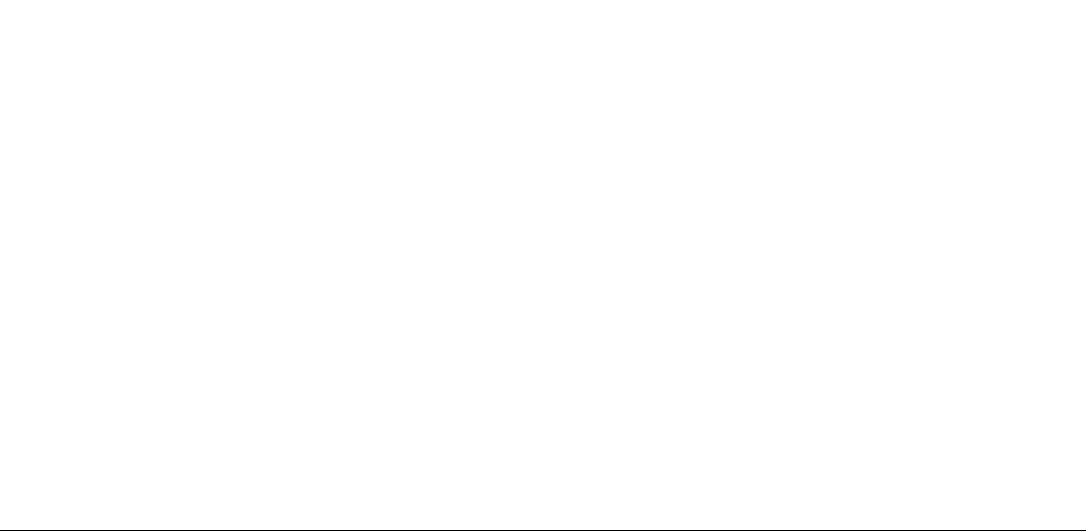 Export Group